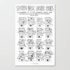K W Ink Ukulele Chords Chart 16 Basic Ukulele Chords Canvas Print By Kwink