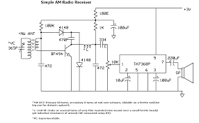 circuit diagram and layout of am radio receiver diagram am radio receiver pcb diagram and design car wiring schematic