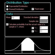 creator of math software for calculations and visualizations statistics problem solver