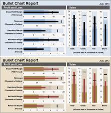 Bullet Chart Excel Charleys Swipe File 62 Stephen Fews Bullet Charts