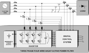 block diagram of the three phase four wire shunt active power filter block diagram of the three phase four wire shunt active power filter in the electric