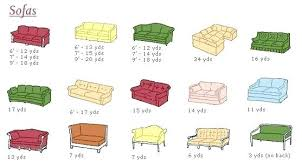 Furniture Upholstery Fabric Chart Upholstery Fabric Guide Jeromeek Co