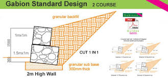 Small Picture Gravity Wall Design Example Gabion Retaining Wall Designs Gabion