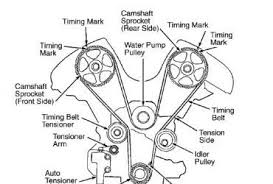 sanyo golf cart wiring diagram sanyo wiring diagrams online 1991 hyundai golf cart wiring diagram 1991 wiring diagrams