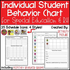Rti Behavior Chart Individual Student Behavior Chart Graph Special Education Rti Documentation