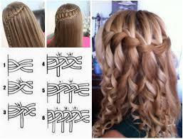 Hairstyle Waterfall wonderful diy waterfall braid hairstyle diy waterfall braid 4326 by stevesalt.us