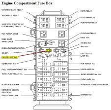 1991 ford ranger fuse box diagram snapshoot newomatic 2000 Ford Ranger Fuse Box Diagram 1991 ford ranger fuse box diagram splendid 9 diagram large