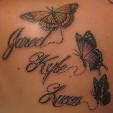 Co Jsou To Tetovací Jména Za To Stojí Za To