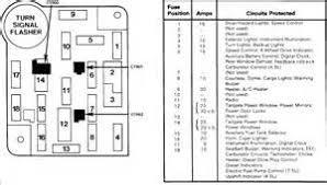 similiar ford f 150 schematics keywords 2000 ford f150 fuse box diagram image details