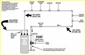 similiar recirculating pump diagram keywords diagram of a simple system google hot water recirculation system