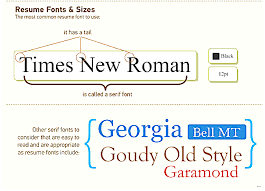 What font size for resume captures What Font Size For Resume Fonts  Wonderful Pics with medium