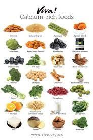 Non Dairy Calcium Rich Foods Chart 11 Best Calcium Rich Nondairy Images Calcium Rich Foods