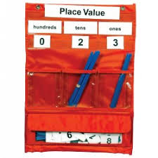 How To Make A Pvc Pocket Chart Stand Classroom Essentials Pocket Charts Stands