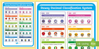 Dewey Decimal System Chart 200 Dewey Decimal System Illustrated Categories Display Poster