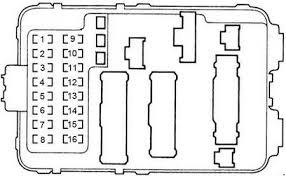 honda accord (1997 2002) fuse box diagram auto genius 1997 honda accord fuse box diagram honda accord fuse box diagram dashboard (passenger's side) front view