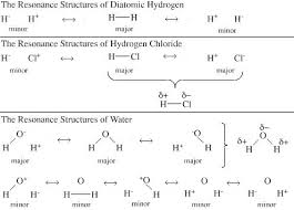Timeline Structural Theory Chemogenesis