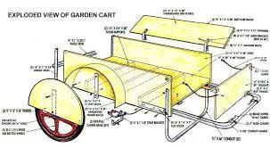 how to build your own garden cart do