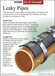 Repair The Drain Pipes Under A Kitchen Sink Siouxland Homes