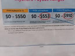 Walmart Pay Grade Chart 2018 Myshare Payout Walmart