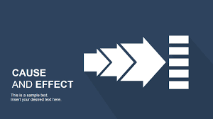 cause effect powerpoint template slidemodel cause effect powerpoint template