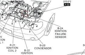 2003 kia sedona engine diagram engine diagram awesome engine diagram 2003 kia sedona engine diagram engine diagram example electrical wiring diagram u2022 engine problems car 2003 kia sedona engine diagram