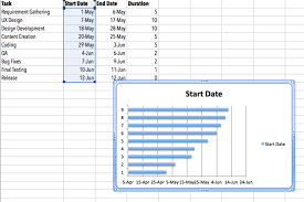 How To Create A Gantt Chart How To Make A Gantt Chart In Excel Quickly Easily Workzone