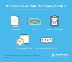 Comparing Mortgage Lenders 5 Big Questions To Ask When Comparing Lenders