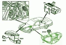 mercedes c fuse box diagram mercedes w203 fuse box mercedes wiring diagrams