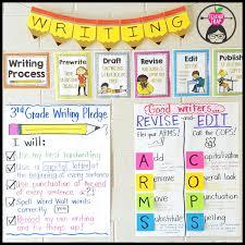 Writer S Workshop Anchor Charts Writing Wall Inspiration Teacher Trap