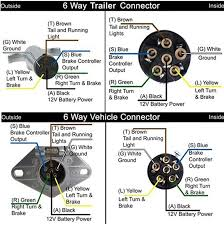 trailer electrical connector wiring diagram wiring wiring 6 way trailer plug wiring diagram at 7 Way Trailer Connector Diagram