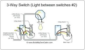 wiring light switch 3 wire light switch new photos how way switches Switch Controlled Outlet Wiring Diagram wiring light switch 3 wire light switch new photos how way switches with wiring diagrams for