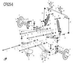taotao 110cc atv wiring diagram taotao 125 atv wiring diagram sunl atv repair manual at Sunl 4 Wheeler Wiring Diagram