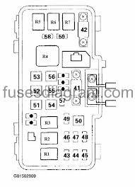 fuse box honda odyssey 1999 2004 2010 Honda Odyssey Fuse Diagram fuse box diagram