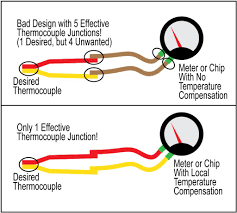 how to identify red and yellow wires on a k thermocouple a picture of how to identify red and yellow wires on a k thermocouple