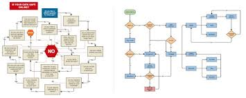 49 Genuine Easy Flow Chart Creator Free
