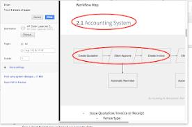 Google Docs Drawing Flow Charts Blurry On Print Guida Di
