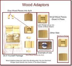 Glass Door Knobs To Fit Modern Doors • Door Knobs Ideas