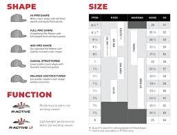 Flexfit Size Chart Size Chart Richardson Caps
