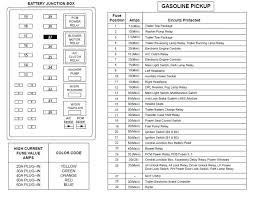 2000 f250 diesel fuse box diagram 73 ford under dash f350 panel 2000 ford f250 super duty diesel fuse box diagram f350 panel 73 schematics wiring diagrams o