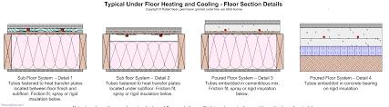 heated tile floor on concrete slab tiles design ideas