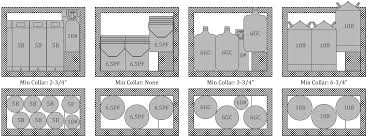 Ge Freezer Fcm7suww Chest Freezer Specs And Layouts Page 30 Home Brew Forums