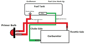 craftsman blower vacuum parts model 358798980 sears partsdirect Fuel Line Diagram i have attached the fuel routing diagram below for reference i hope this helps, and thanks for using searspartsdirect com we appreciate your business fuel line diagram poulan chainsaw