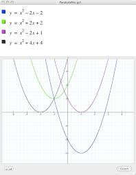 completing the parabolic square equation of a parabola calculator jennarocca equation of a parabola calculator jennarocca parabola vertex focus directrix