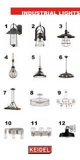 industrial lighting fixture. Industrial-Lighting-Fixtures-#Keidel-#Lighting-#Industrial-# Industrial Lighting Fixture