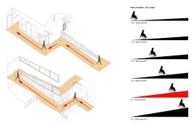 ramps slopes grants inclines and levels the building of