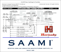 6 5 Prc Ballistics Chart Its Official Saami Approves Hornady 6 5 Prc And 300 Prc