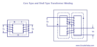 transformer basics working principle,construction,types of transformer ratio formula at Transformer Schematic Diagram