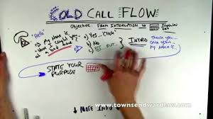 cold calling script for speople plus cold call script cold calling script for speople plus cold call script