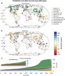 A Global Multiproxy Database For Temperature Reconstructions Of The
