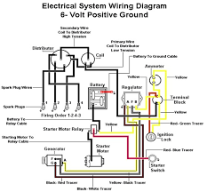 ford 600 wiring problems yesterday's tractors 6 Volt Positive Ground Wiring Diagram sg gave you good advice and here's the diagram you asked for ih cub 6 volt positive ground wiring diagram